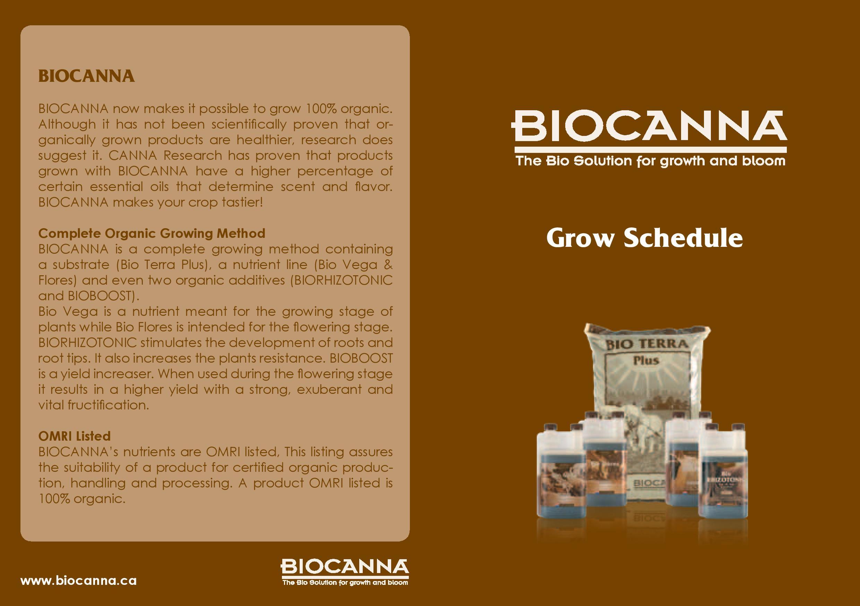 biocanna chart 1